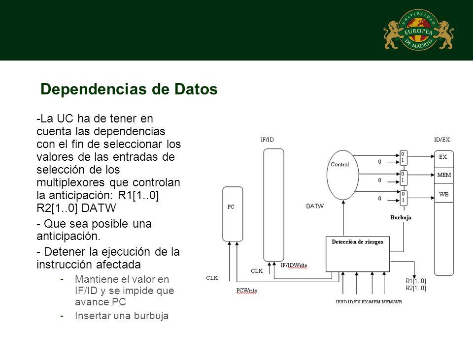 Dependencias de Datos -La UC ha de tener en cuenta las dependencias con el fin de seleccionar los valores de las entradas de selección de los multiplexores que controlan la anticipación: R1[1..0] R2[1..0] DATW - Que sea posible una anticipación.