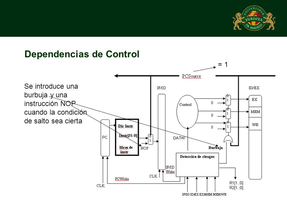 Dependencias de Control Se introduce una burbuja y una instrucción NOP cuando la condición de salto sea cierta = 1