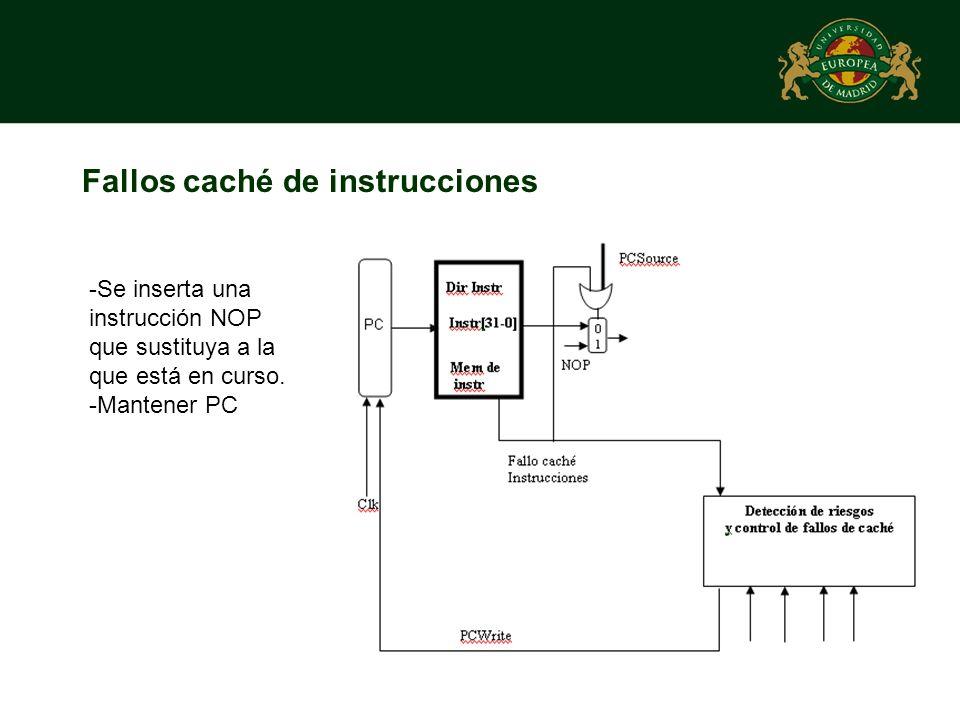 Fallos caché de instrucciones -Se inserta una instrucción NOP que sustituya a la que está en curso.