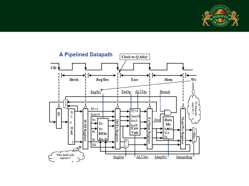 Dependencias de Control BEQ R10, R6, 100 SUB R2,R1, R3 ADD R12,R3, R5 100 LW R2, 100(R6)