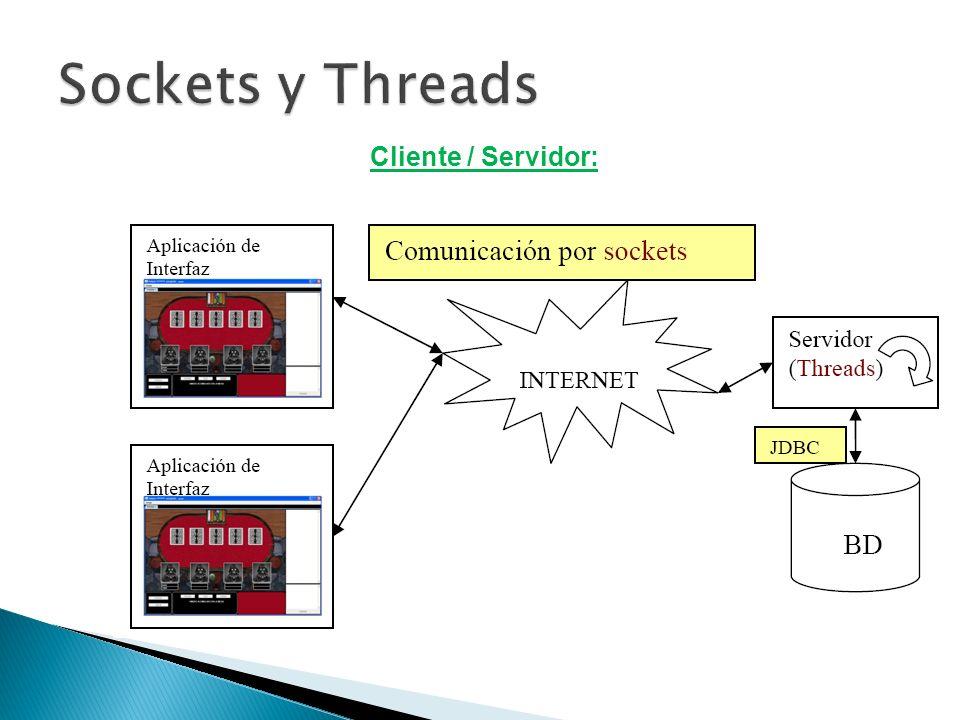 Cliente / Servidor: