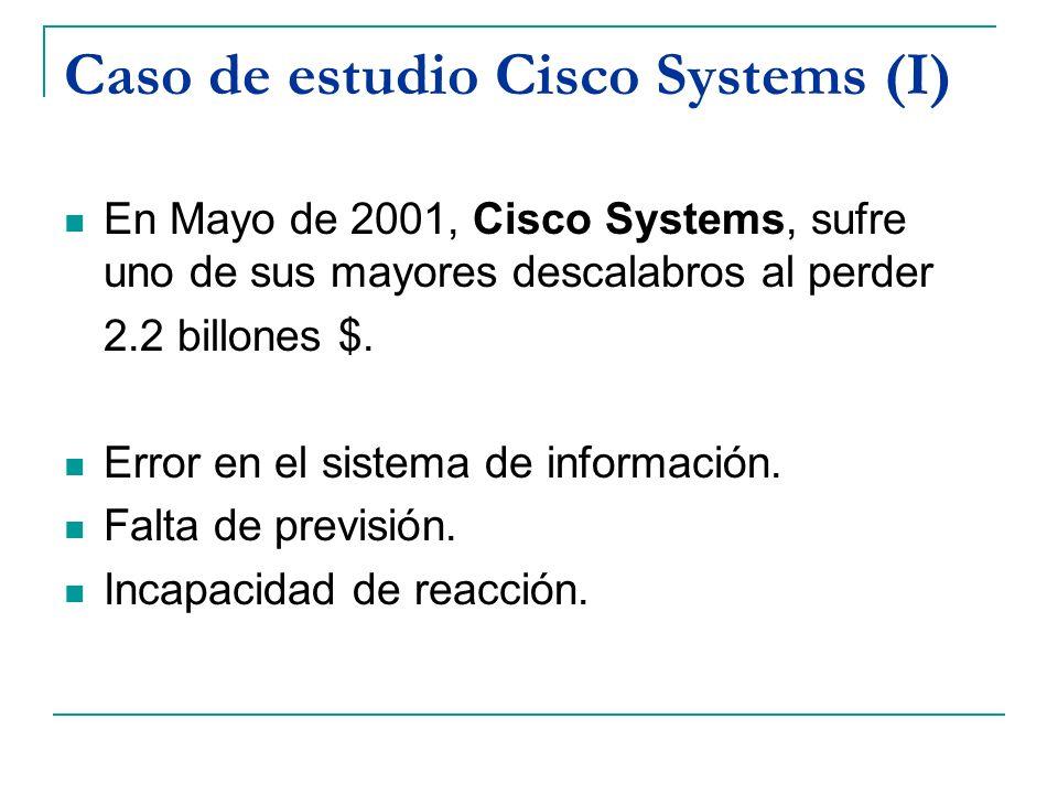 Caso de estudio Cisco Systems (I) En Mayo de 2001, Cisco Systems, sufre uno de sus mayores descalabros al perder 2.2 billones $. Error en el sistema d