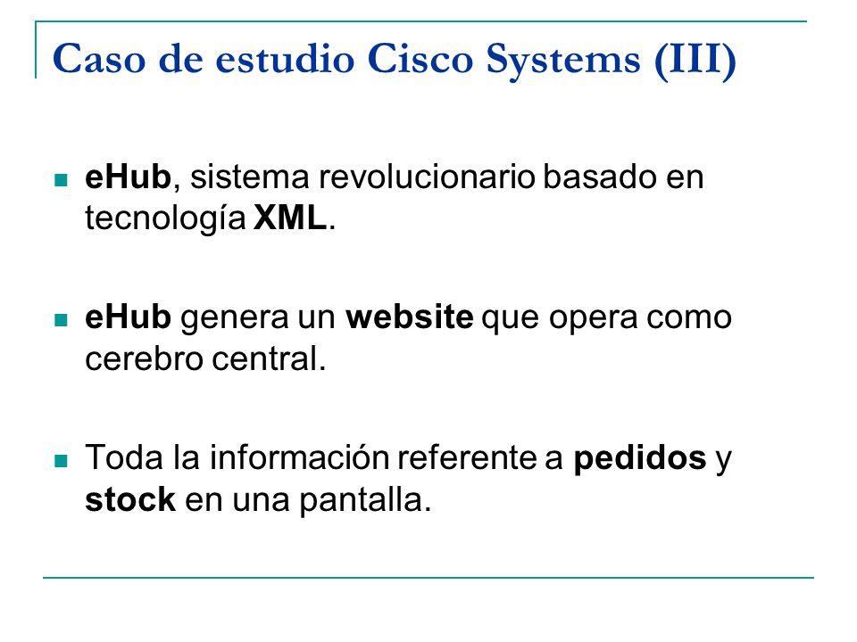 Caso de estudio Cisco Systems (III) eHub, sistema revolucionario basado en tecnología XML. eHub genera un website que opera como cerebro central. Toda