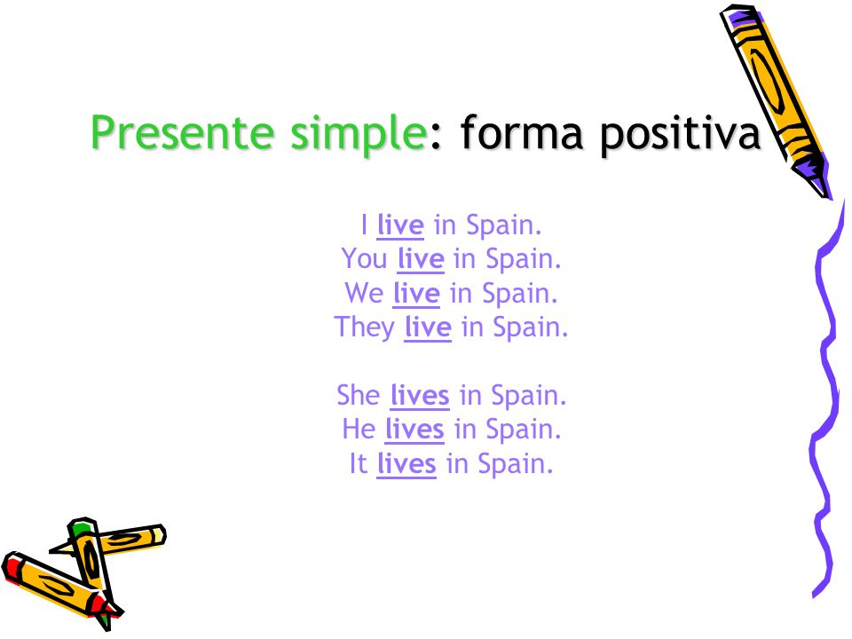 Presente simple: forma positiva I live in Spain. You live in Spain. We live in Spain. They live in Spain. She lives in Spain. He lives in Spain. It li