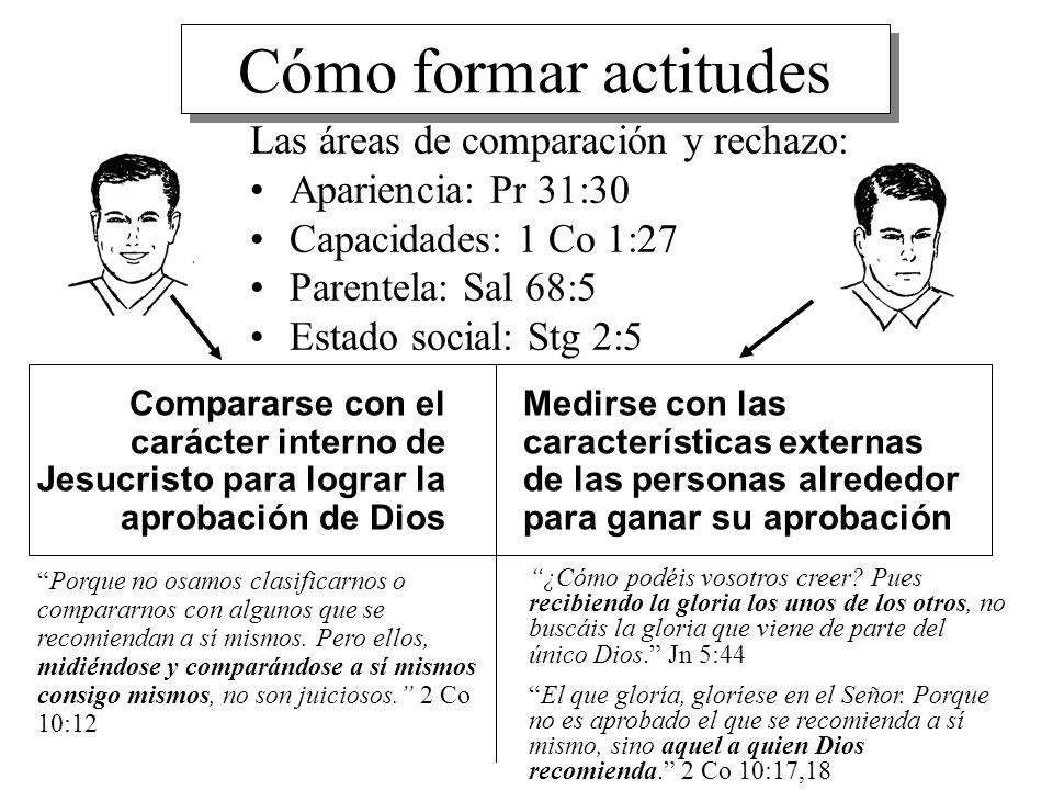Cómo formar actitudes Las áreas de comparación y rechazo: Apariencia: Pr 31:30 Capacidades: 1 Co 1:27 Parentela: Sal 68:5 Estado social: Stg 2:5 Compa