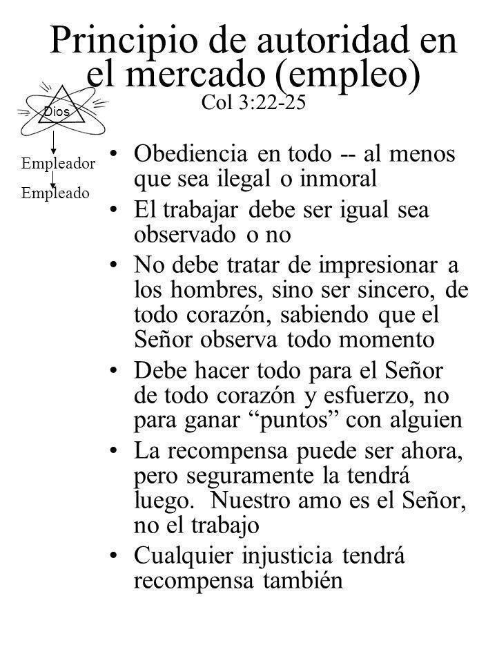 Dios Principio de autoridad en el mercado (empleo) Col 3:22-25 Obediencia en todo -- al menos que sea ilegal o inmoral El trabajar debe ser igual sea