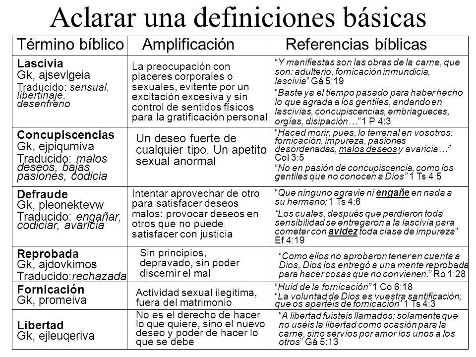 Aclarar una definiciones básicas Término bíblico Amplificación Referencias bíblicas Lascivia Gk, ajsevlgeia Traducido: sensual, libertinaje, desenfren