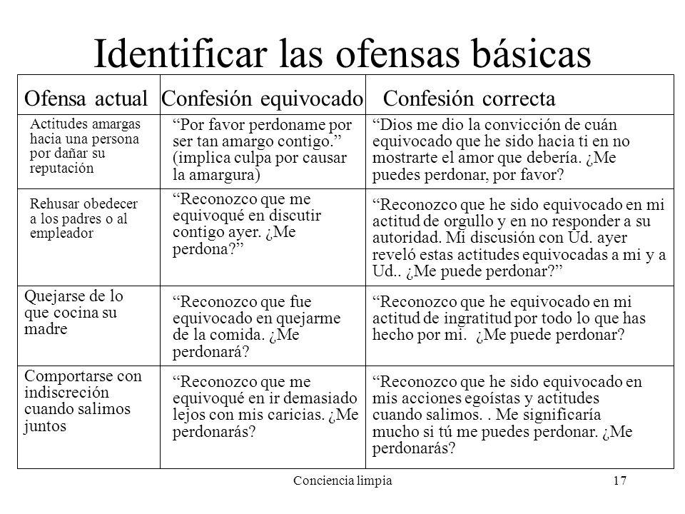 Conciencia limpia17 Identificar las ofensas básicas Ofensa actualConfesión equivocado Confesión correcta Actitudes amargas hacia una persona por dañar