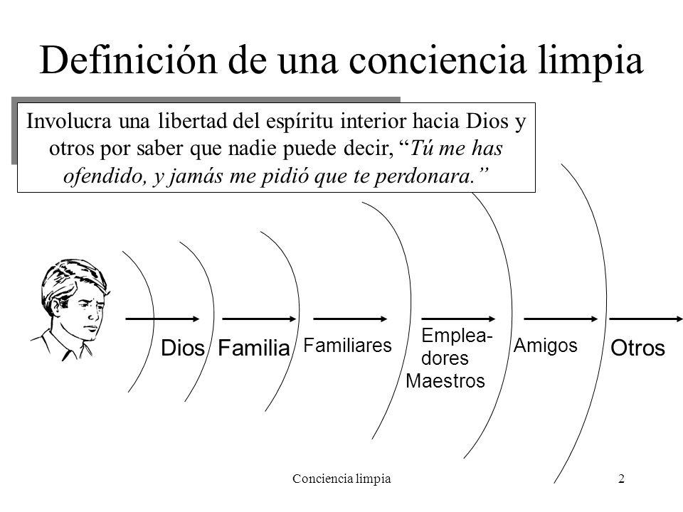 Conciencia limpia2 Definición de una conciencia limpia DiosFamilia Familiares Emplea- dores Maestros Amigos Otros Involucra una libertad del espíritu