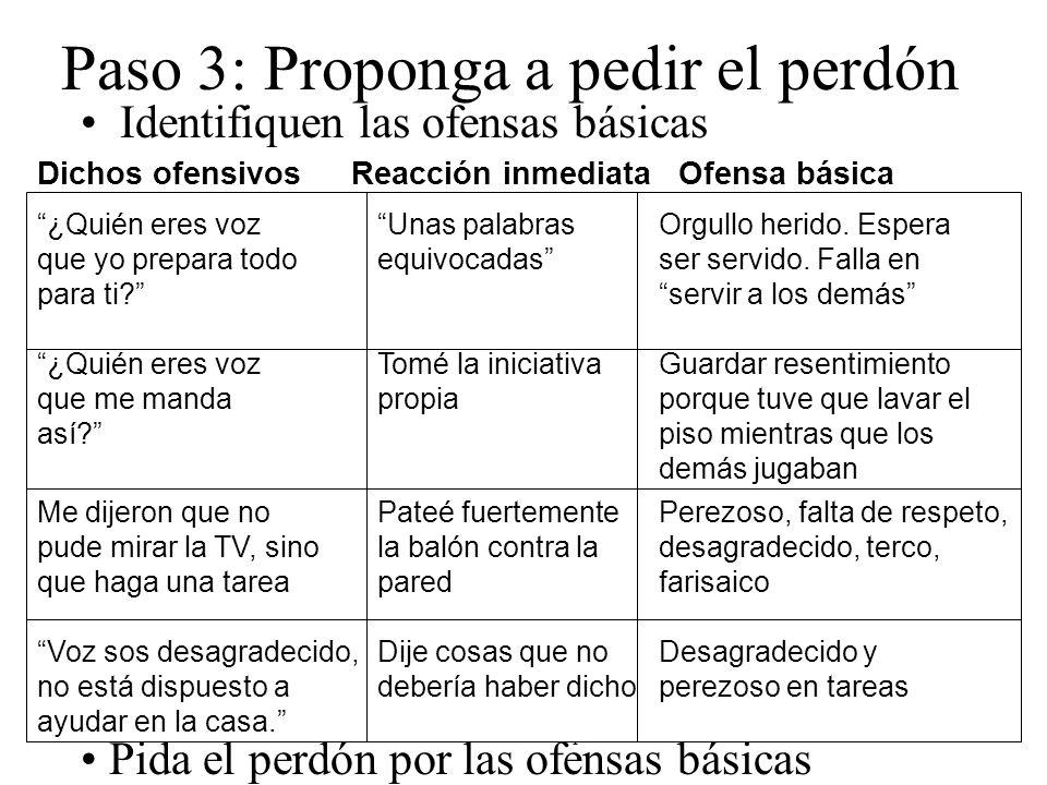 Conciencia limpia6 Paso 3: Proponga a pedir el perdón Identifiquen las ofensas básicas Pida el perdón por las ofensas básicas ¿Quién eres voz que yo p