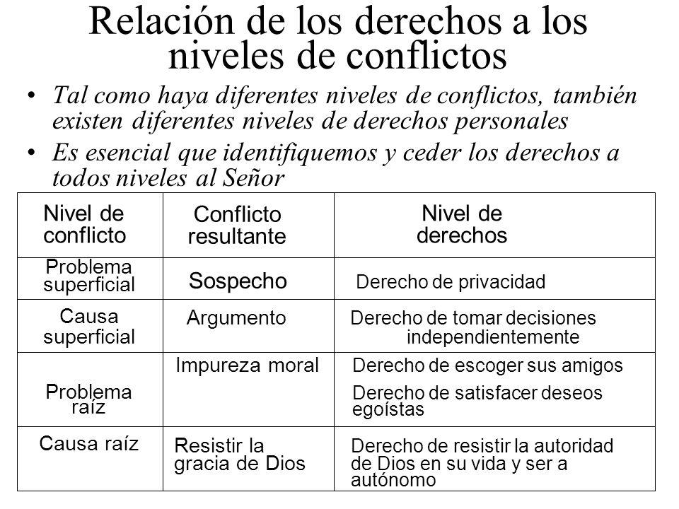 27 Relación de los derechos a los niveles de conflictos Tal como haya diferentes niveles de conflictos, también existen diferentes niveles de derechos