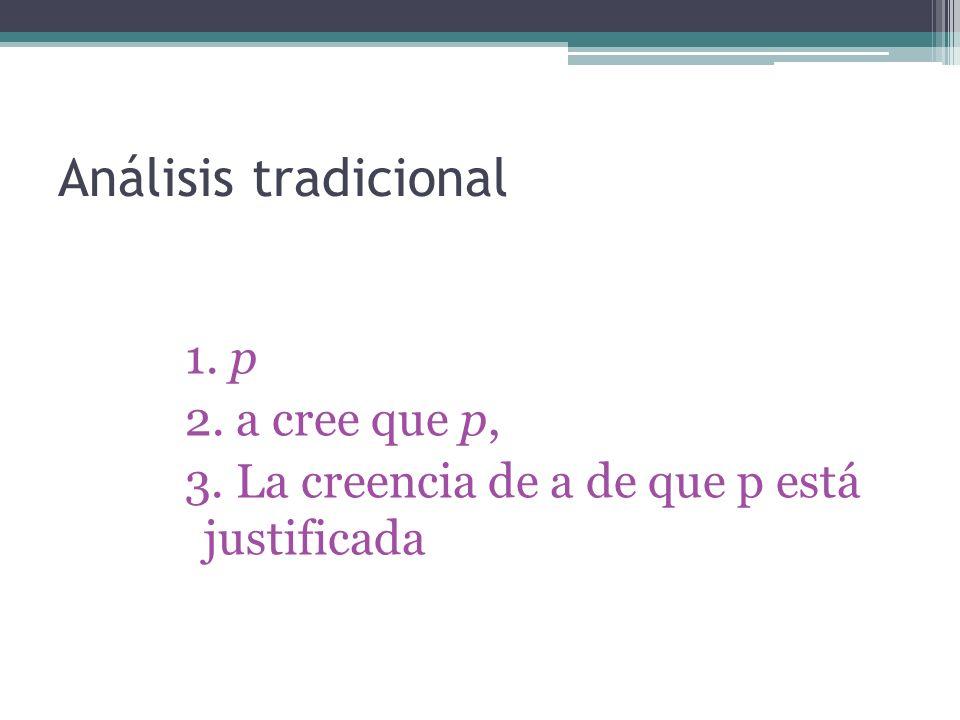 Análisis tradicional 1. p 2. a cree que p, 3. La creencia de a de que p está justificada
