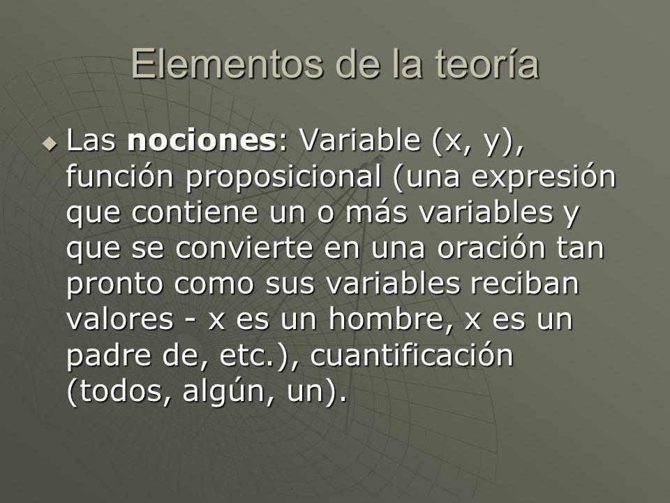Elementos de la teoría Las nociones: Variable (x, y), función proposicional (una expresión que contiene un o más variables y que se convierte en una o
