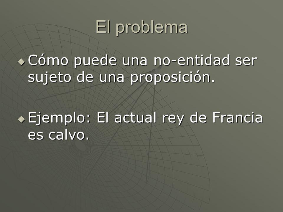 El problema Cómo puede una no-entidad ser sujeto de una proposición. Cómo puede una no-entidad ser sujeto de una proposición. Ejemplo: El actual rey d