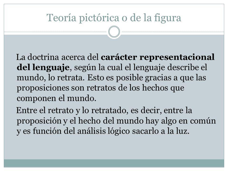 Teoría pictórica o de la figura La doctrina acerca del carácter representacional del lenguaje, según la cual el lenguaje describe el mundo, lo retrata.