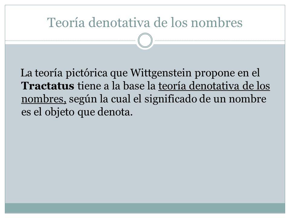 Teoría denotativa de los nombres La teoría pictórica que Wittgenstein propone en el Tractatus tiene a la base la teoría denotativa de los nombres, según la cual el significado de un nombre es el objeto que denota.