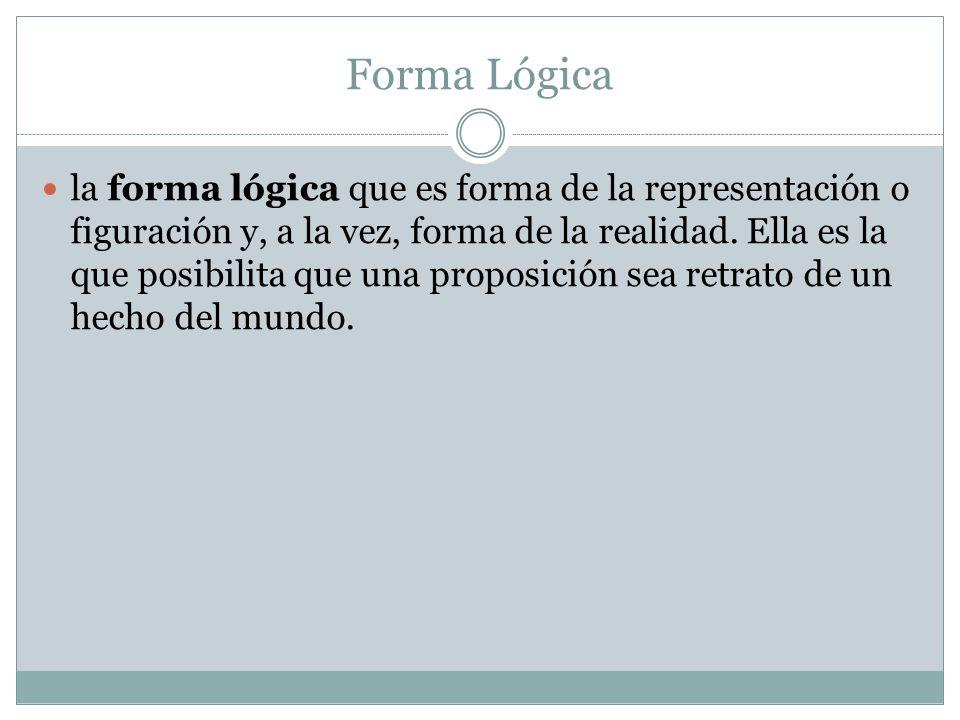 Forma Lógica la forma lógica que es forma de la representación o figuración y, a la vez, forma de la realidad.