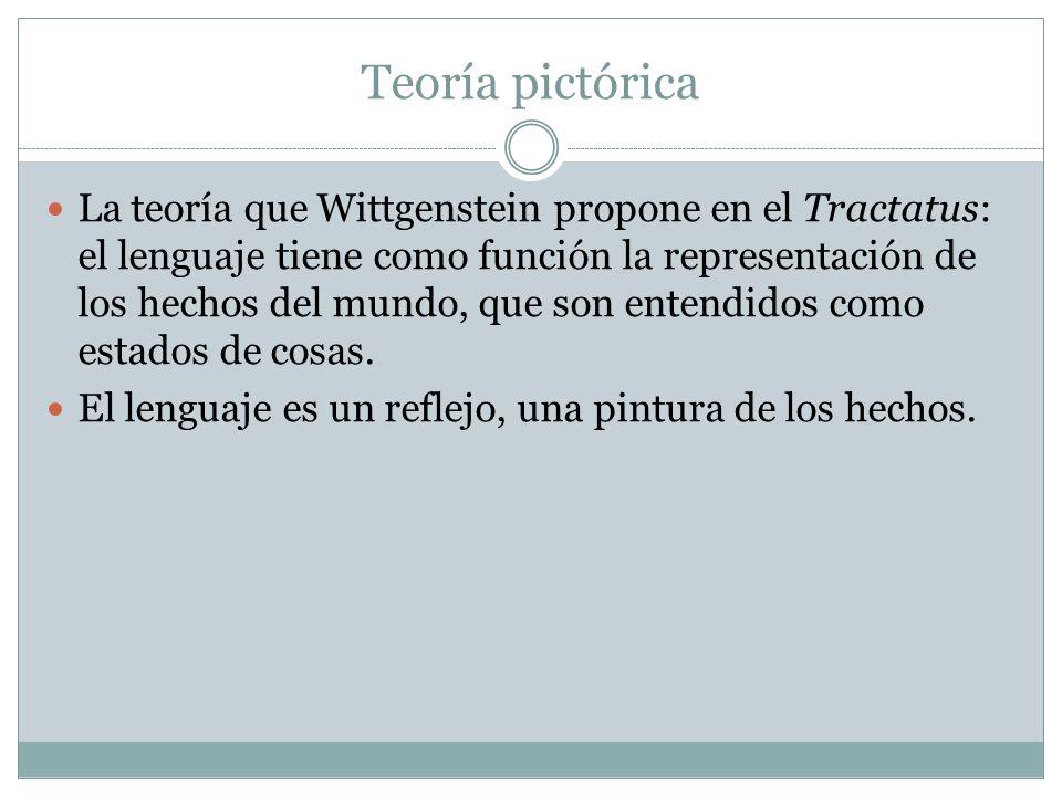 Teoría pictórica La teoría que Wittgenstein propone en el Tractatus: el lenguaje tiene como función la representación de los hechos del mundo, que son entendidos como estados de cosas.