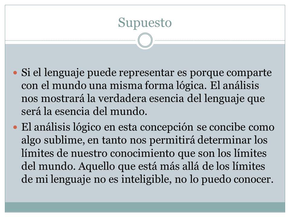 Supuesto Si el lenguaje puede representar es porque comparte con el mundo una misma forma lógica.
