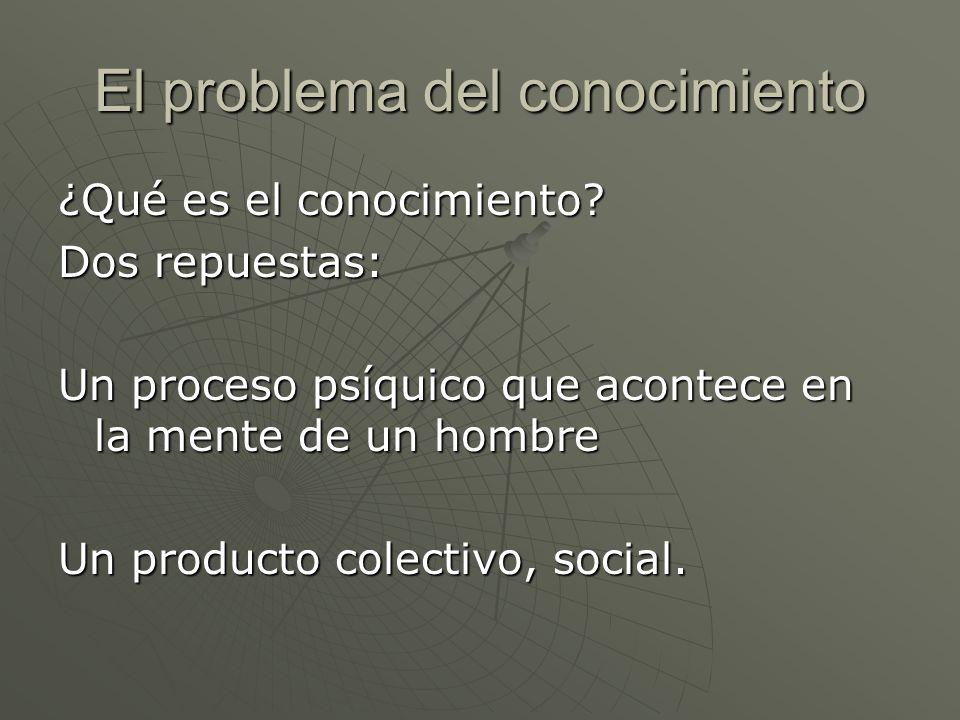 La creencia Problemas: 2.