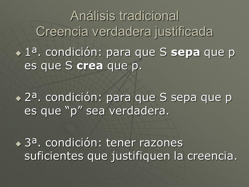 Análisis tradicional Creencia verdadera justificada 1ª. condición: para que S sepa que p es que S crea que p. 1ª. condición: para que S sepa que p es