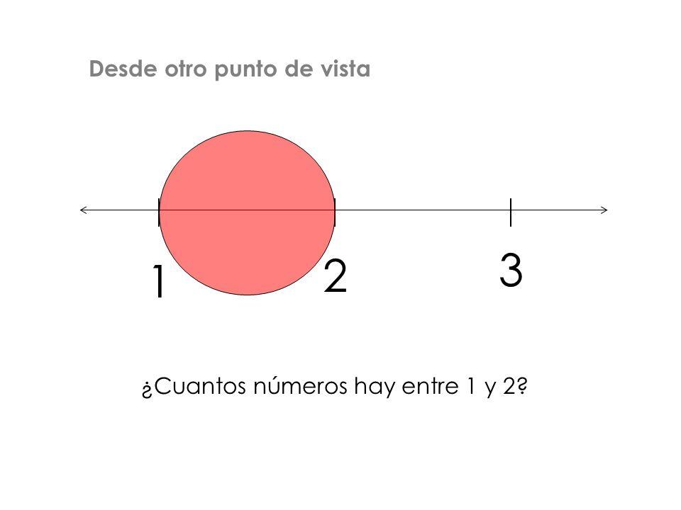 Desde otro punto de vista 1 3 2 ¿Cuantos números hay entre 1 y 2?