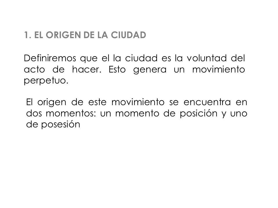 1. EL ORIGEN DE LA CIUDAD Definiremos que el la ciudad es la voluntad del acto de hacer.