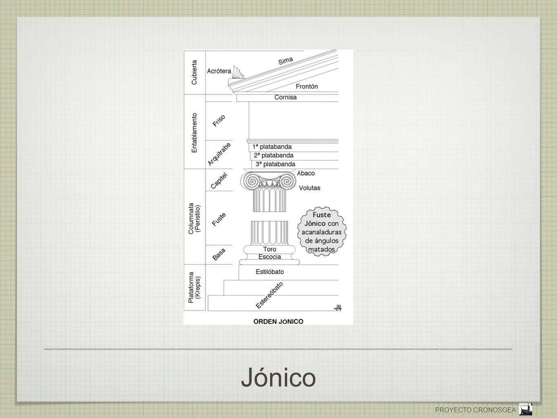 PROYECTO CRONOSGEA Jónico