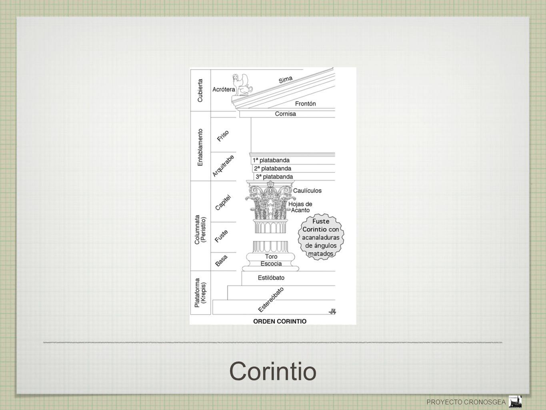 PROYECTO CRONOSGEA Corintio