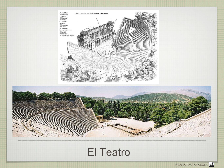 PROYECTO CRONOSGEA El Teatro