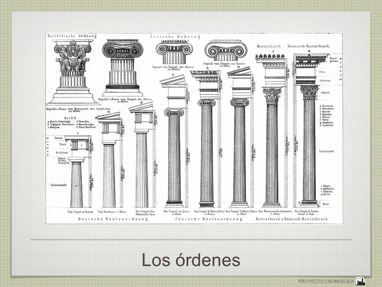 PROYECTO CRONOSGEA Arcos del Triunfo y otros monumentos conmemorativos ARCO DE CONSTANTINO COLUMNA TRAJANA ARA PACIS