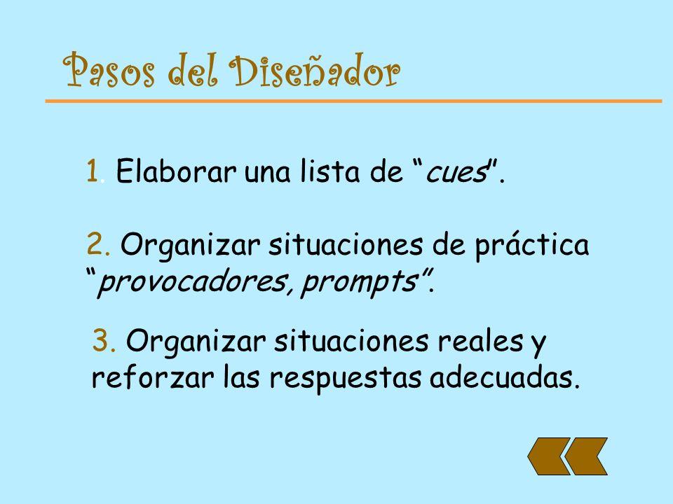 Estructuración de la Instrucción El alumno debe conocer la ejecución de la respuesta adecuada y las condiciones (Estímulos). El alumno debe practicar.