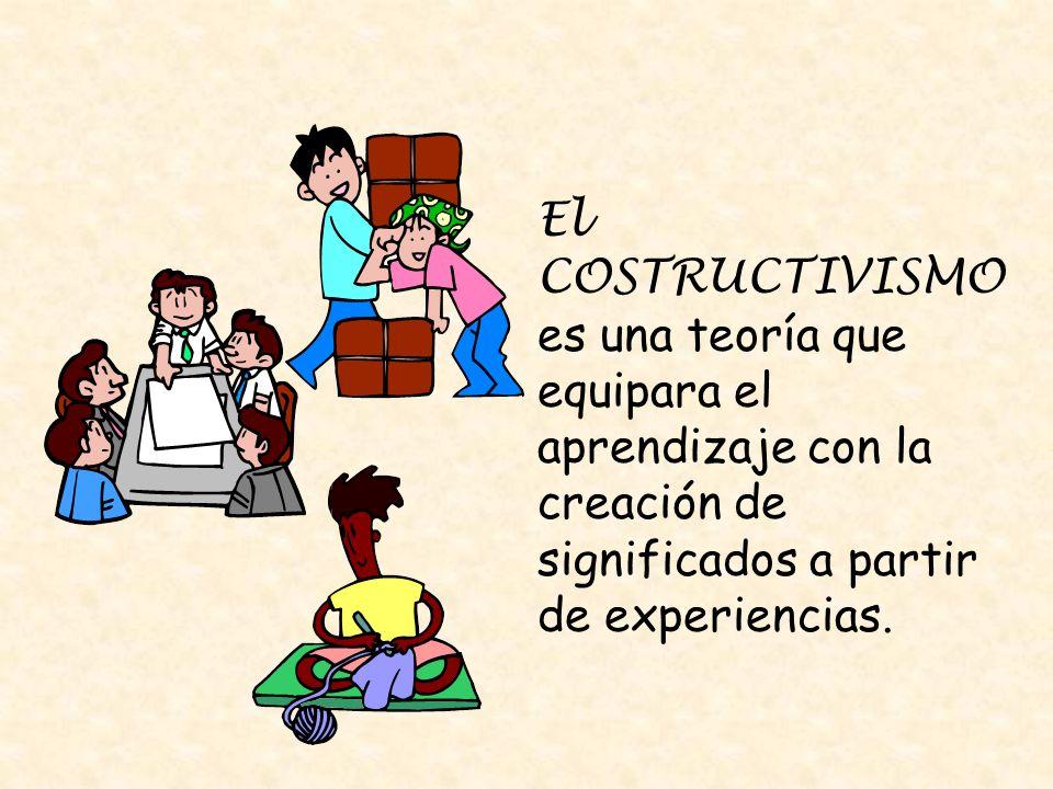 TEORIAS CONDUCTISTAS TEORIAS COGNITIVISTAS OBJETIVISTAS El aprendizaje es una REPRESENTACION de la realidad externa CONSTRUCTIVISTAS El conocimiento e