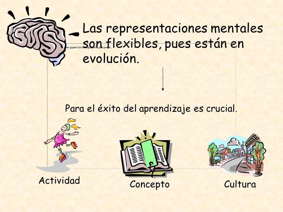 Los conceptos según el CONSTRUCTIVISMO va evolucionando a partir de nuevas situaciones y se va recreando a sí mismo, por tanto la memoria siempre está