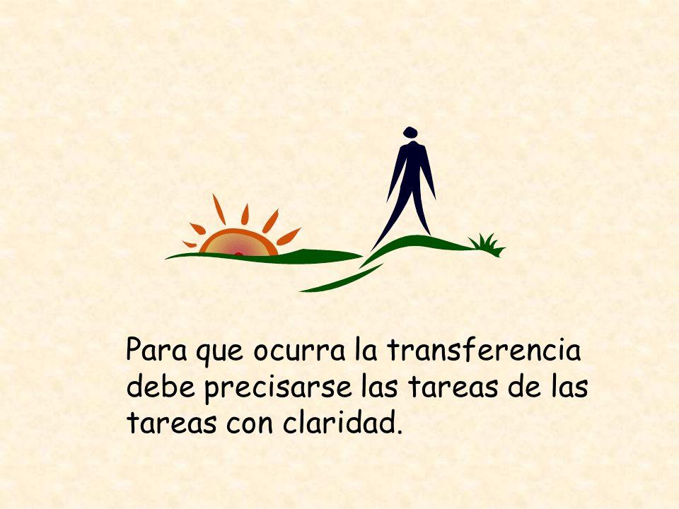 La transferencia en el CONSTRUCTIVISMO se da cuando se envuelve en la persona en tareas auténticas anclados en contextos significativos.