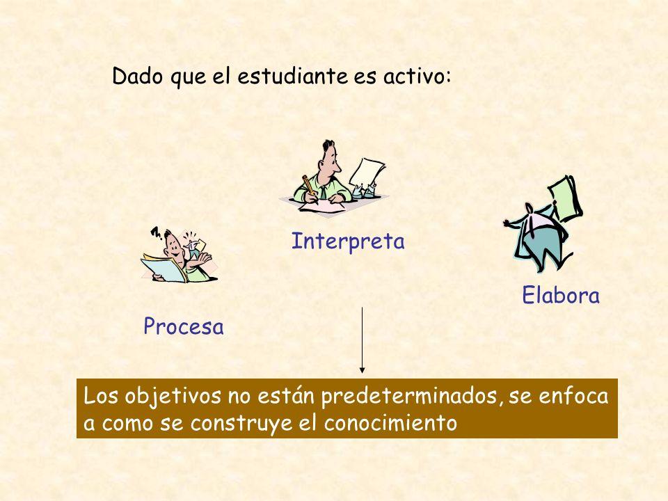 Los principio pertinentes al diseño: Identificación de contexto. Énfasis en el control por parte del estudiante. Formas alternas de visualización. Apo