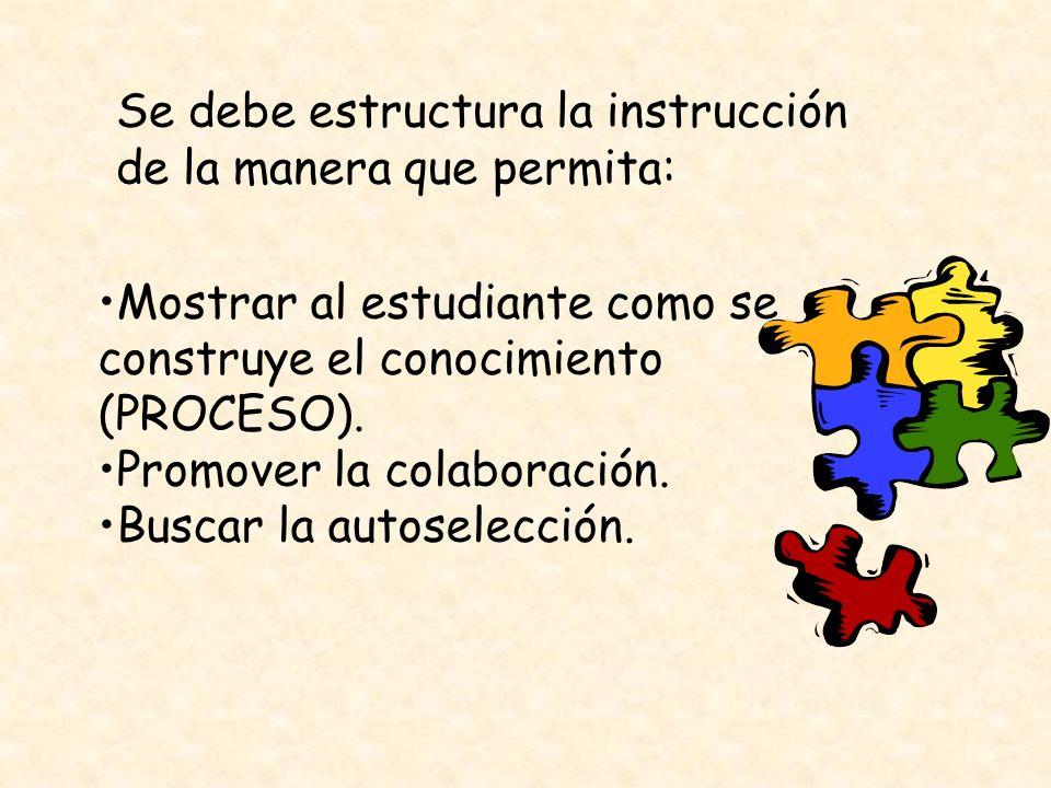 Dado que el estudiante es activo: Los objetivos no están predeterminados, se enfoca a como se construye el conocimiento Interpreta Procesa Elabora