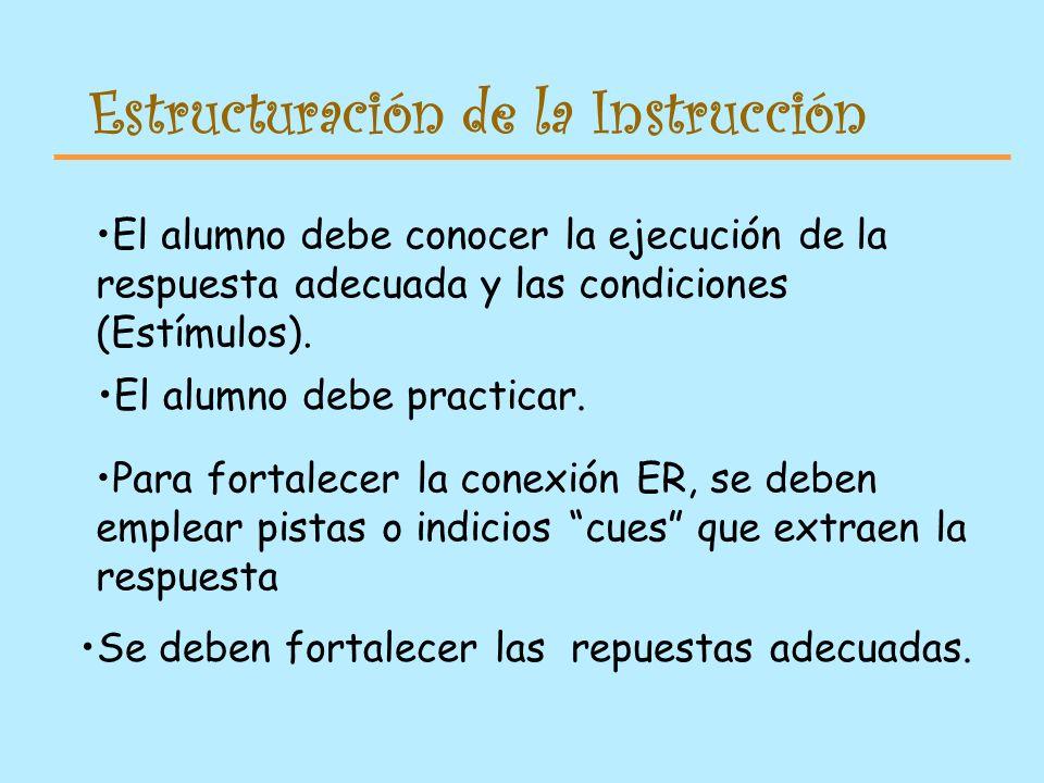 Estructuración de la Instrucción El alumno debe conocer la ejecución de la respuesta adecuada y las condiciones (Estímulos).