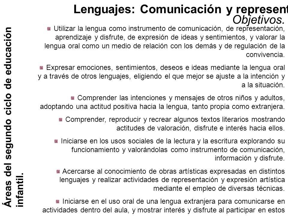 Utilizar la lengua como instrumento de comunicación, de representación, aprendizaje y disfrute, de expresión de ideas y sentimientos, y valorar la len