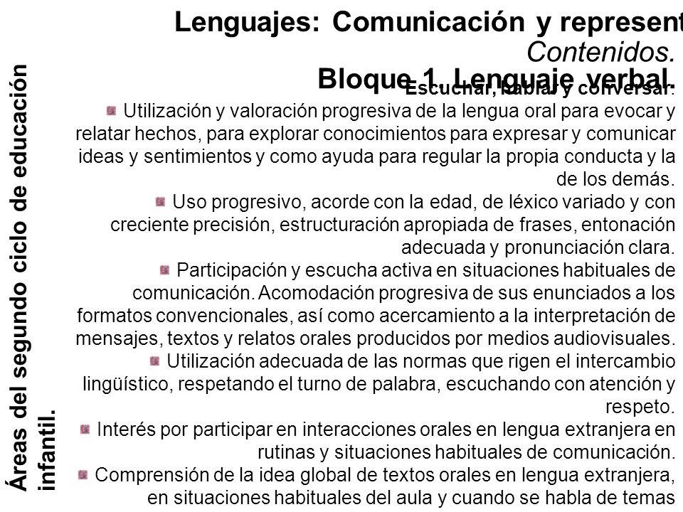 Lenguajes: Comunicación y representación. Áreas del segundo ciclo de educación infantil. Escuchar, hablar y conversar. Utilización y valoración progre