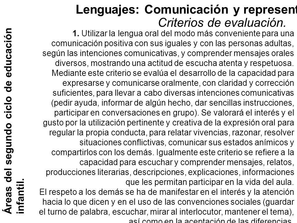 Lenguajes: Comunicación y representación. Áreas del segundo ciclo de educación infantil. 1. Utilizar la lengua oral del modo más conveniente para una