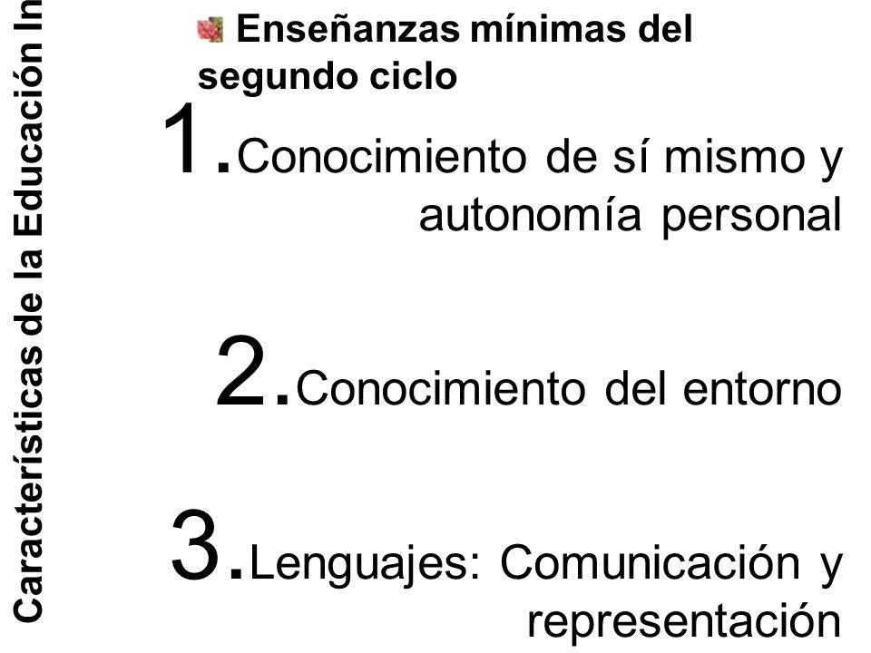 Características de la Educación Infantil Enseñanzas mínimas del segundo ciclo Conocimiento de sí mismo y autonomía personal Conocimiento del entorno L