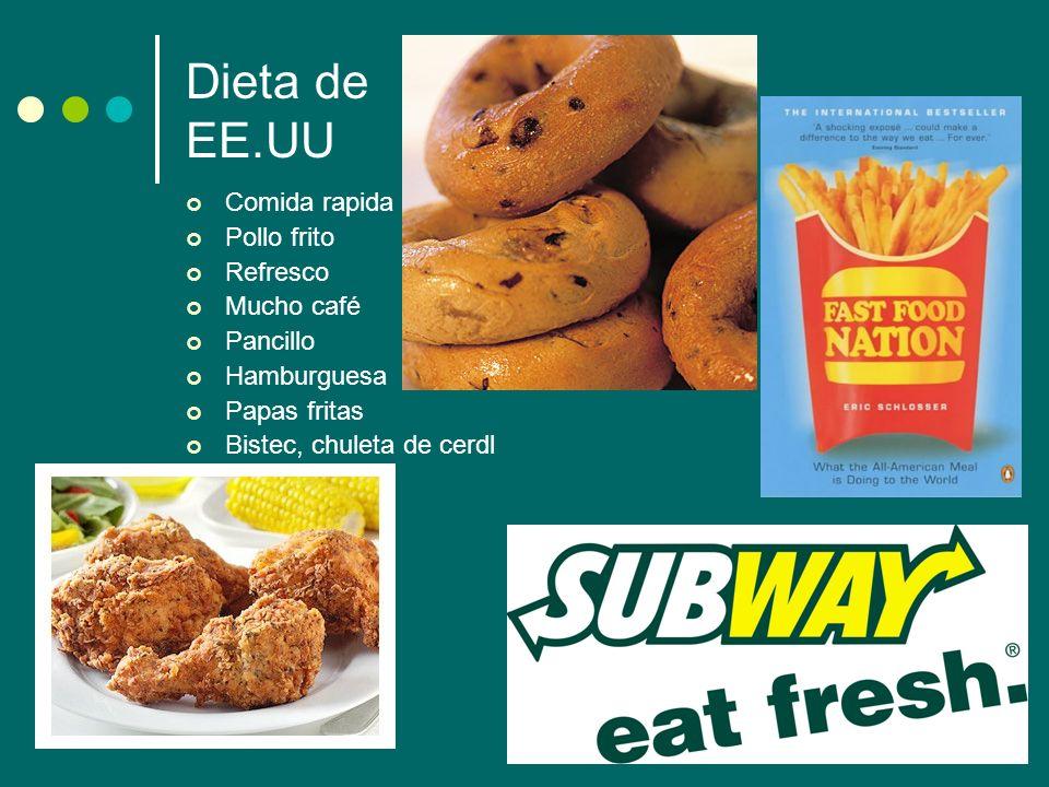 Dieta de EE.UU Comida rapida Pollo frito Refresco Mucho café Pancillo Hamburguesa Papas fritas Bistec, chuleta de cerdl