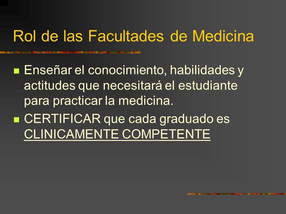 Rol de las Facultades de Medicina Enseñar el conocimiento, habilidades y actitudes que necesitará el estudiante para practicar la medicina. CERTIFICAR