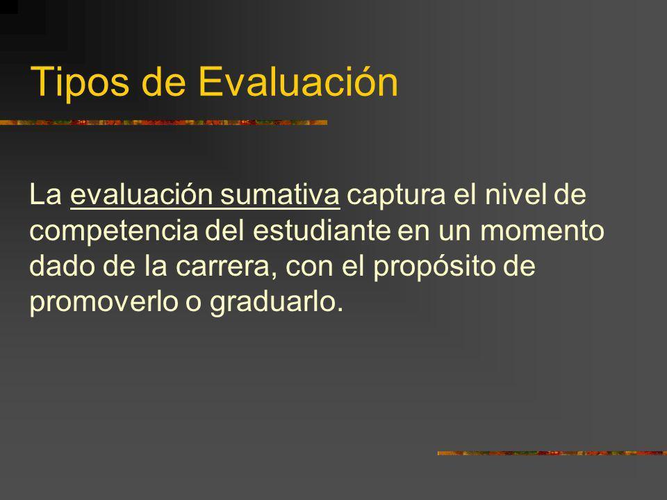Tipos de Evaluación La evaluación sumativa captura el nivel de competencia del estudiante en un momento dado de la carrera, con el propósito de promov