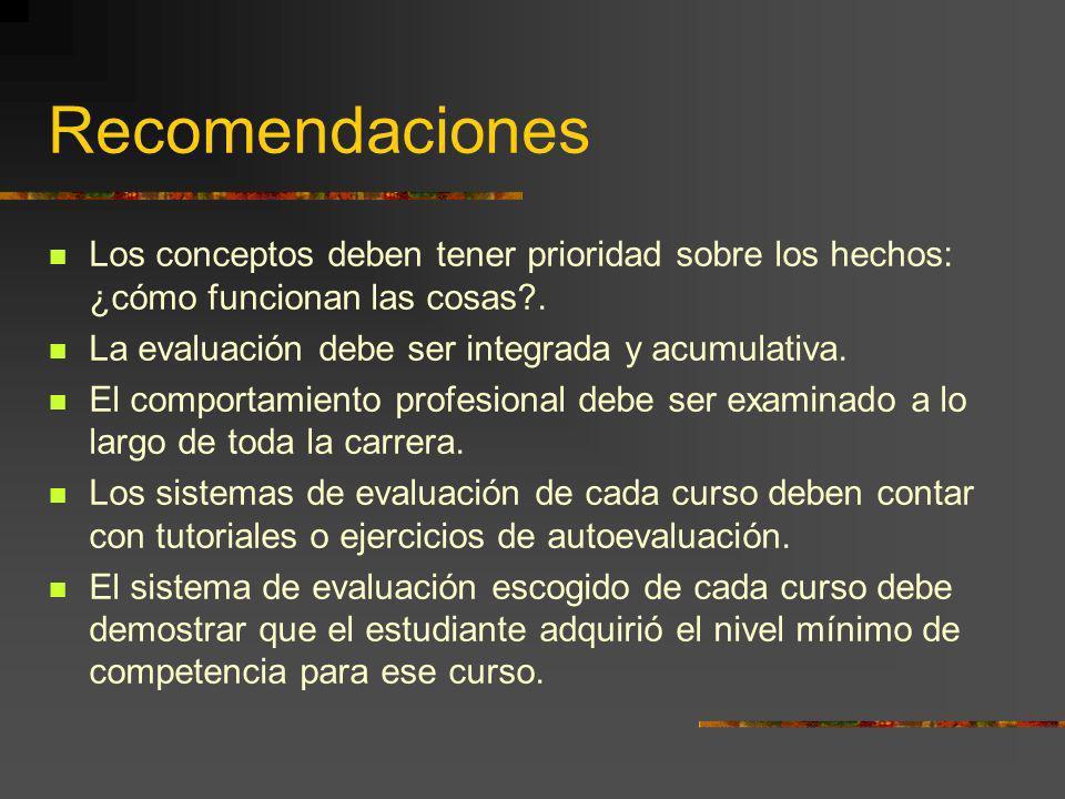 Recomendaciones Los conceptos deben tener prioridad sobre los hechos: ¿cómo funcionan las cosas?. La evaluación debe ser integrada y acumulativa. El c