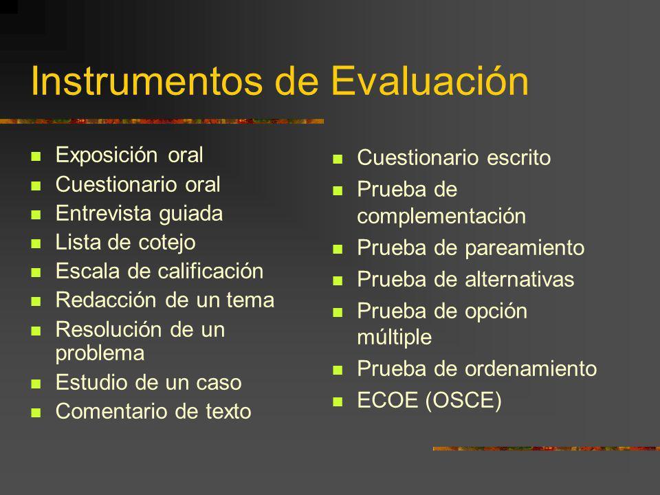 Instrumentos de Evaluación Exposición oral Cuestionario oral Entrevista guiada Lista de cotejo Escala de calificación Redacción de un tema Resolución