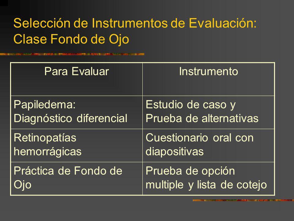 Selección de Instrumentos de Evaluación: Clase Fondo de Ojo Para EvaluarInstrumento Papiledema: Diagnóstico diferencial Estudio de caso y Prueba de al