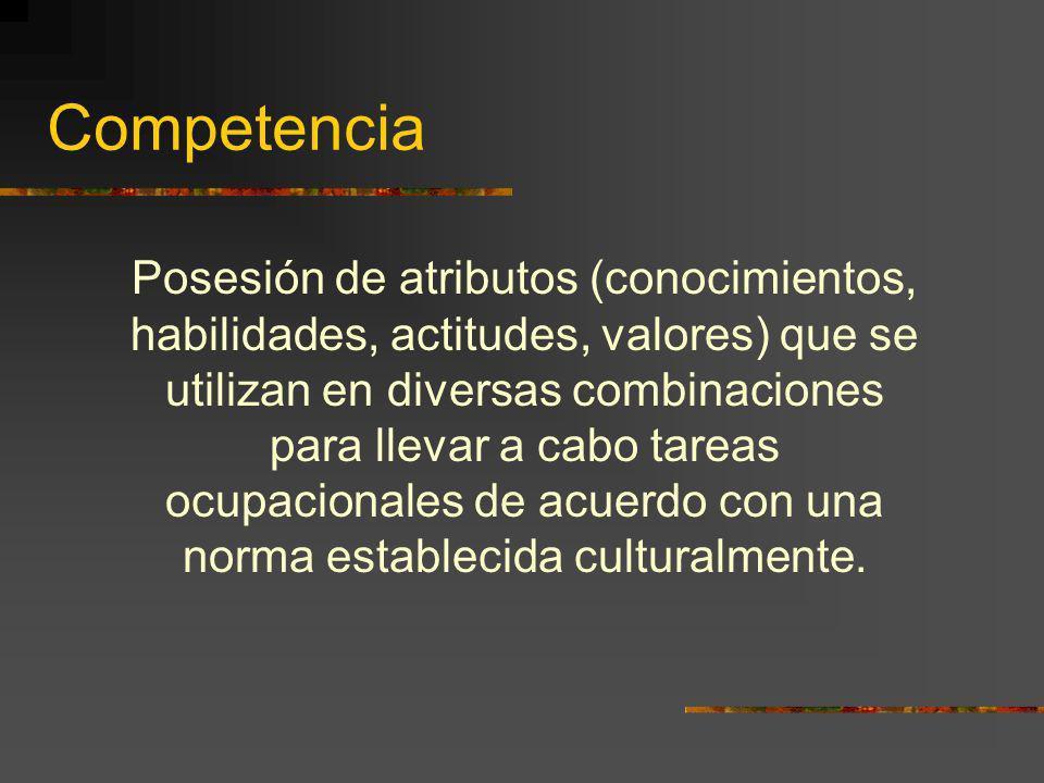 Competencia Posesión de atributos (conocimientos, habilidades, actitudes, valores) que se utilizan en diversas combinaciones para llevar a cabo tareas