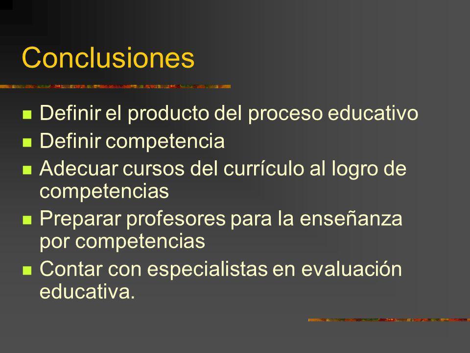 Conclusiones Definir el producto del proceso educativo Definir competencia Adecuar cursos del currículo al logro de competencias Preparar profesores p